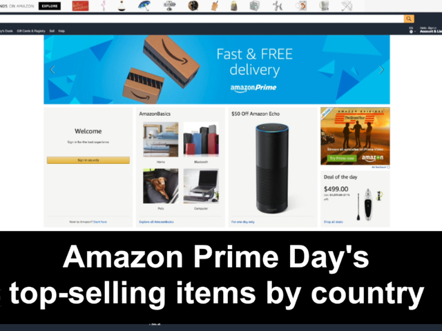 Ways to Put Amazon Prime to Work for Your Business